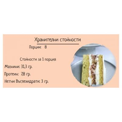 keto-torta-s-glazura-ot-krem-sirene-2019