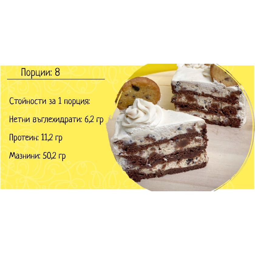 keto-torta-s-kakaovi-zurna-2021