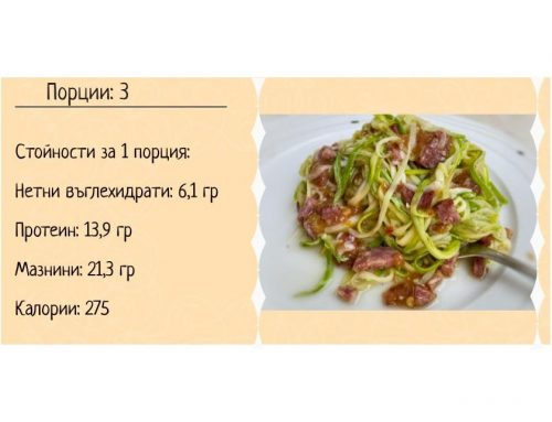 Кето спагети от тиквички с пикантен сос